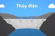 [Infographic] Cơ chế hoạt động của đập thủy điện
