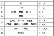 (KQ XSTN 29/11) Kết quả xổ số Tây Ninh hôm nay 29/11