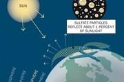 Chặn ánh sáng Mặt trời để giảm biến đổi khí hậu