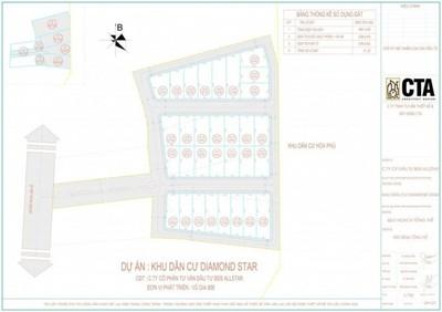 Phân khúc nào cho thị trường bất động sản tại khu vực Hòa Lạc