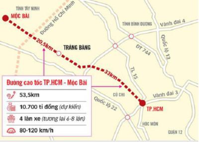 Tây Ninh: Thống nhất giao Tp.HCM làm cao tốc đi Mộc Bài